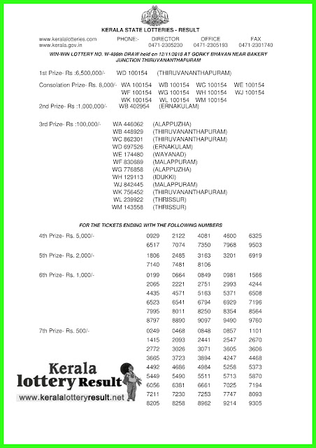 12-11-2018 : WIN WIN Lottery W-486 Results Today - kerala lottery result