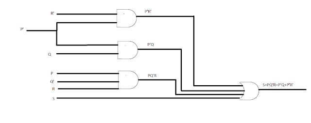 Computer Teacher: ISC specimen Computer Science paper