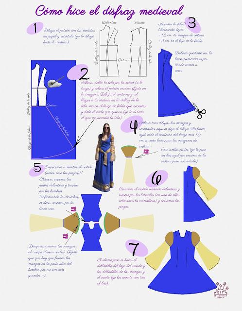 Como hice el disfraz medieval azul DIY