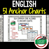 English Anchor charts, Writing Anchor Charts, Bellringers, Gallery Walks, Notebook Inserts, Interactive Notebooks
