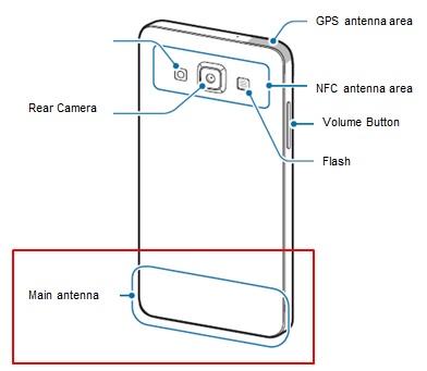 HomeMade DIY HowTo Make: Where is Samsung Galaxy A5 Internal