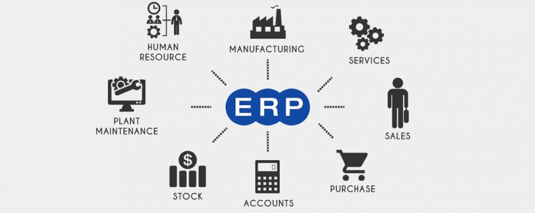 ERP for Manufacturing Industry, Manufacturing ERP Software