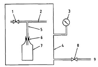 Hình F.1 - Sơ đồ chỉ dẫn nguyên lý vận hành