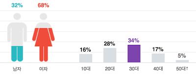 Screen%2BShot%2B2016-11-03%2Bat%2B4.13.3