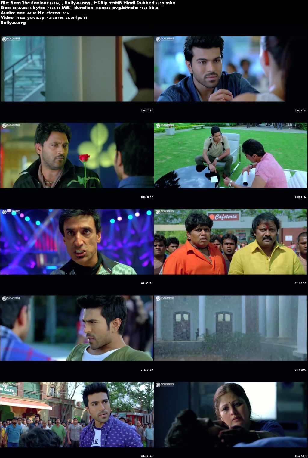 Ram The Saviour 2016 HDRip 400MB Hindi Dubbed 480p Download