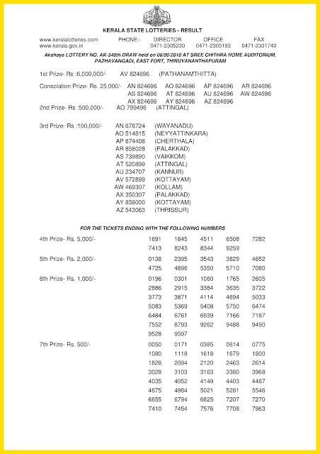 Kerala Lottery Results 06.06.2018 Akshaya AK 348 Official PDF keralalotteriesresults.in-page-001