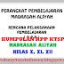 RPP Aqidah Akhlak MA Kelas X, XI, XII KTSP Lengkap