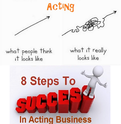 8 steps to success of acting business