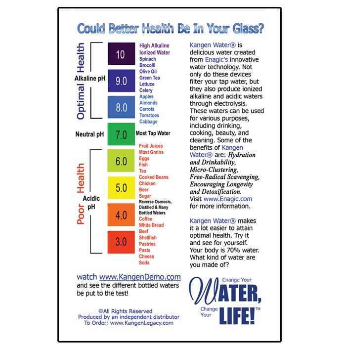 Kangen Water pH Chart - ph chart
