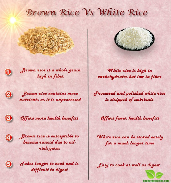 The oil in brown rice reduces LDL cholesterol levels