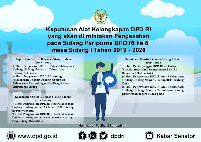 Sidang Paripurna DPD RI Ke-6 Masa Sidang I Tahun Sidang 2019-2020