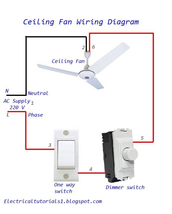 Wiring ceiling fan with switch dimmer in urdu electrical wiring ceiling fan diagram ccuart