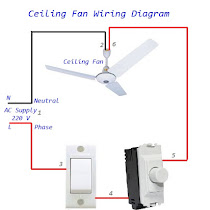doorbell wiring diagram how to wire or install doorbell in your electrical wiring schematics read more; wiring ceiling fan with switch & dimmer in urdu many time we face those electric wiring connection which we use in m