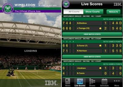 wimbledon-live-scores