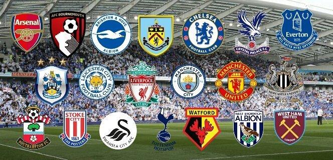 Hasil, Klasemen, Top Skor Liga Inggris