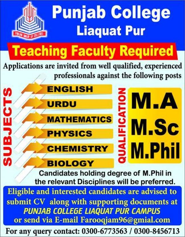 Punjab College Jobs in Liaqat Pur