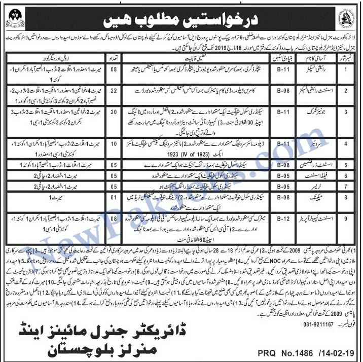 mines-mierals-jobs-in-quetta-2019