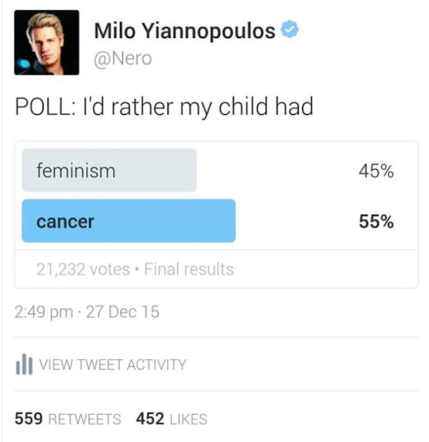 a finely balanced poll on feminism and cancer. +1