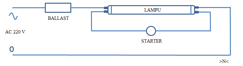 Wiring Diagram Lampu Tl - Service Repair Manual on lamp led, custom led, rangkaian led, philips led, undertail led, mosso led, ring led,