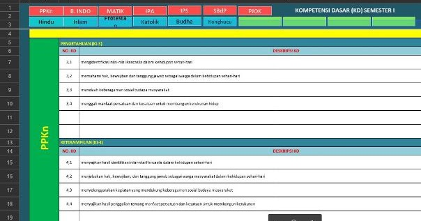 Aplikasi Evaluasi Dan Raport Sd Kurikulum 2013