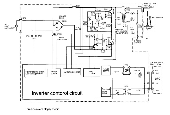 microwave oven inverter hv power supply electronic circuits diagram