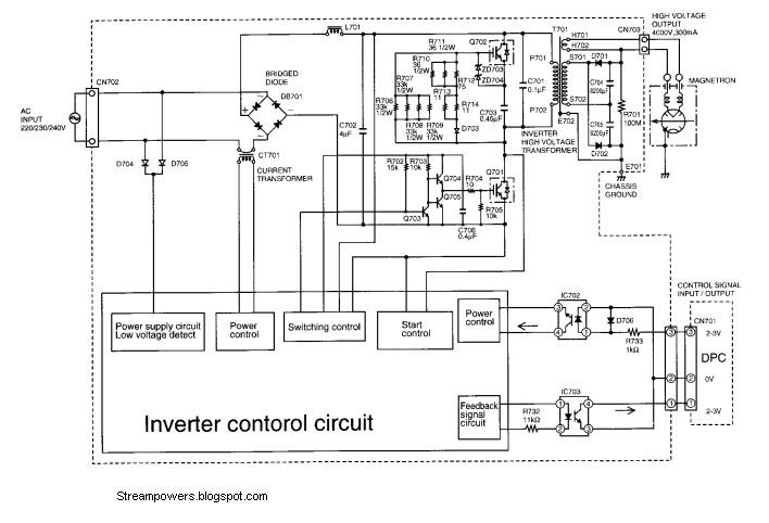 Microwave Oven Wiring Diagram Wiring Diagram