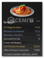 spagetti lifeafter