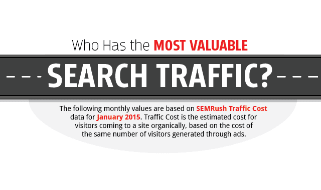 Who Has the Most Valuable Search Traffic?