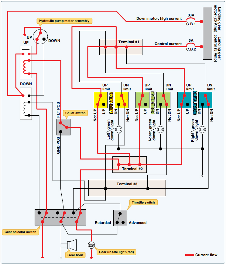 aircraft electrical system