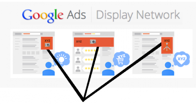 By adding managed placements to a Display Network campaign – you can show your ad