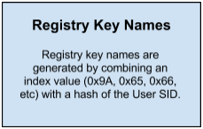 Registry Key Names