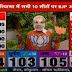 Aaj tak : Election Results Live- सभी 542 सीटों के आए रुझान, बीजेपी ने तोड़ा अपना ही रिकॉर्ड