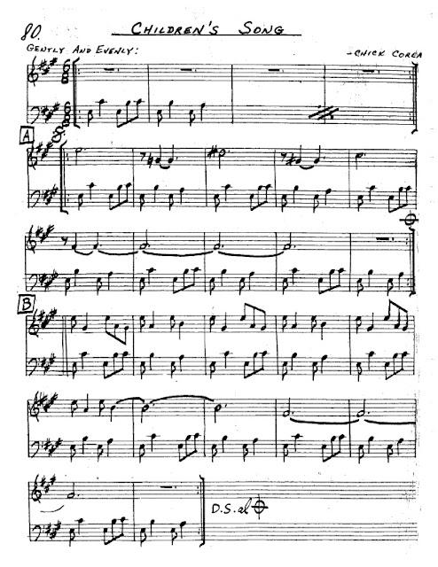 Partitura Saxofón Chick Corea