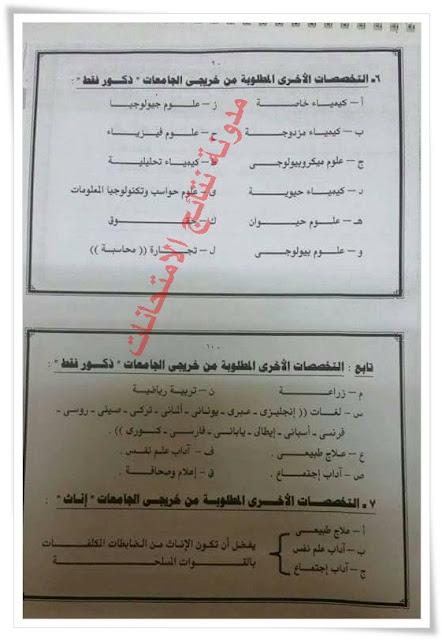 الأكاديمية الحربيه : تفاصيل قبول دفعه جديده من خريجى الجامعات 2016/2017 الكليات والشروط المطلوبه