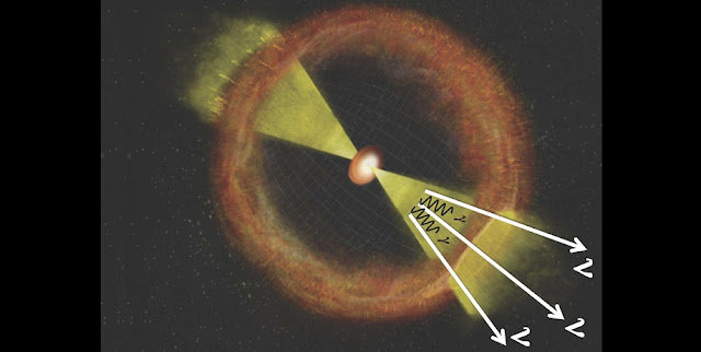 "This illustration is an example of a hidden cosmic-ray accelerator. Cosmic rays are accelerated up to extremely high energies in dense environments close to black holes. High-energy gamma rays (marked by the ""Y"" gamma symbol) are blocked from escaping, while neutrinos (marked by the ""V""nu symbol) easily escape and can reach the Earth. Credit: Bill Saxton at NRAO/AUI/NSF, modified by Kohta Murase at Penn State University"