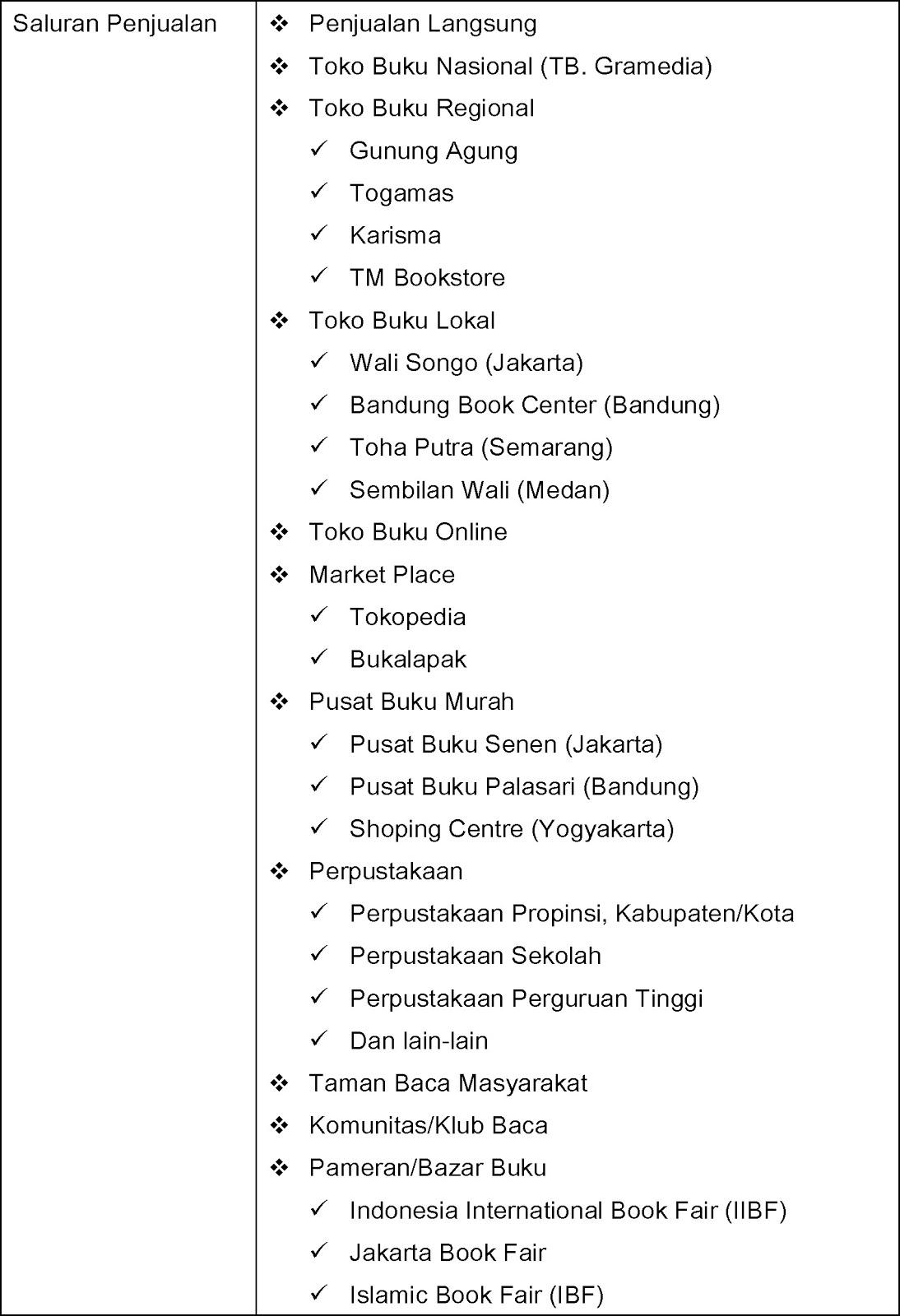 Jejaring Kerja Self-Publisher (3)