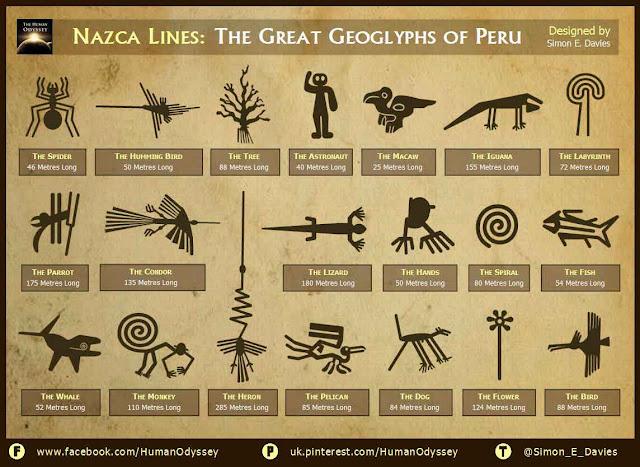 garis nazca
