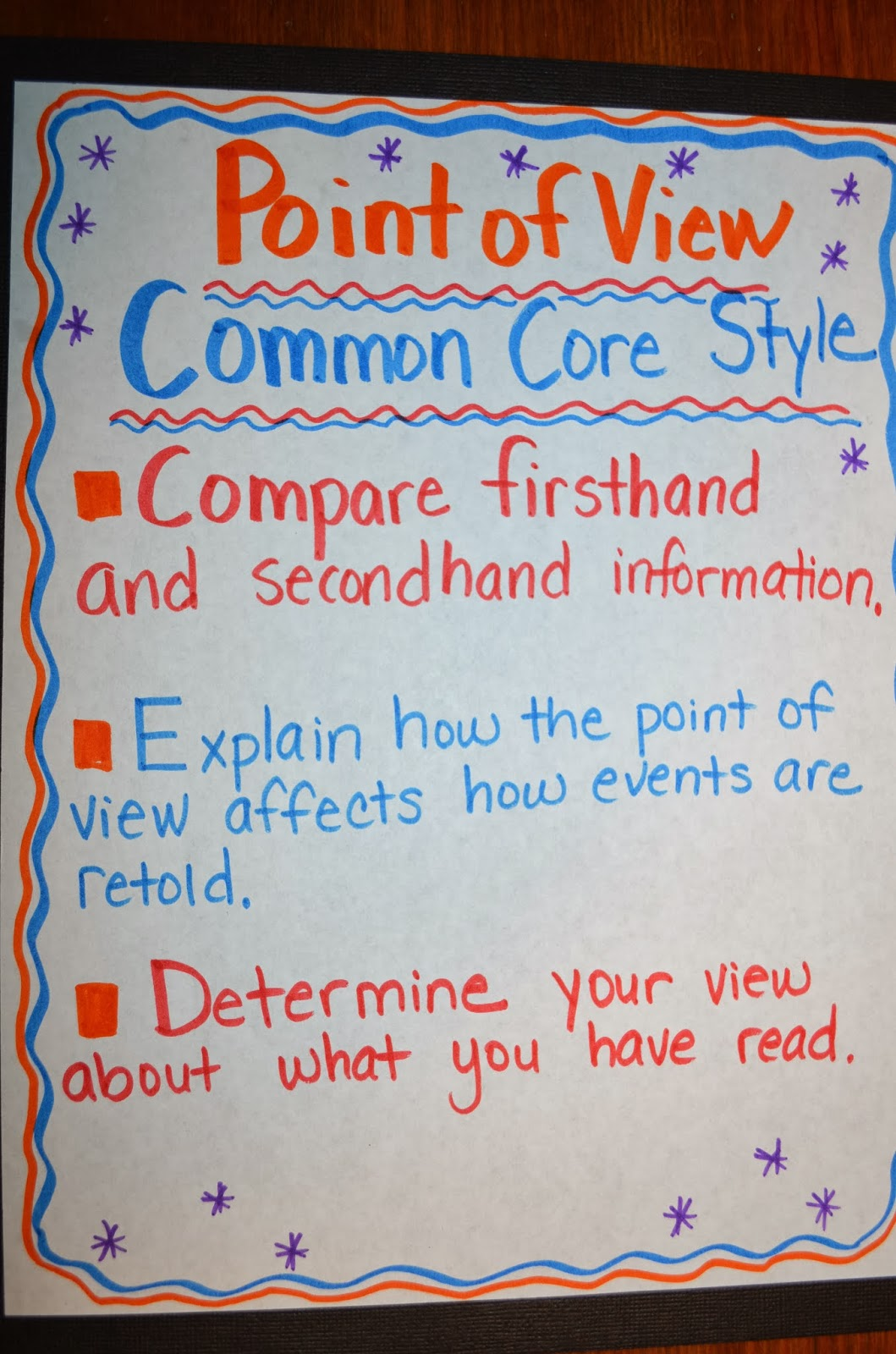Literacy Amp Math Ideas Point Of View Common Core Style