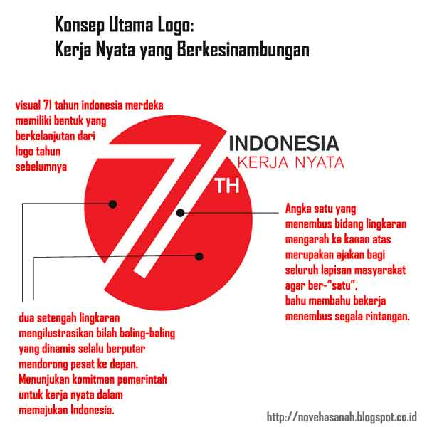 download dan makna logo HUT RI ke 71 tahun 2016 1