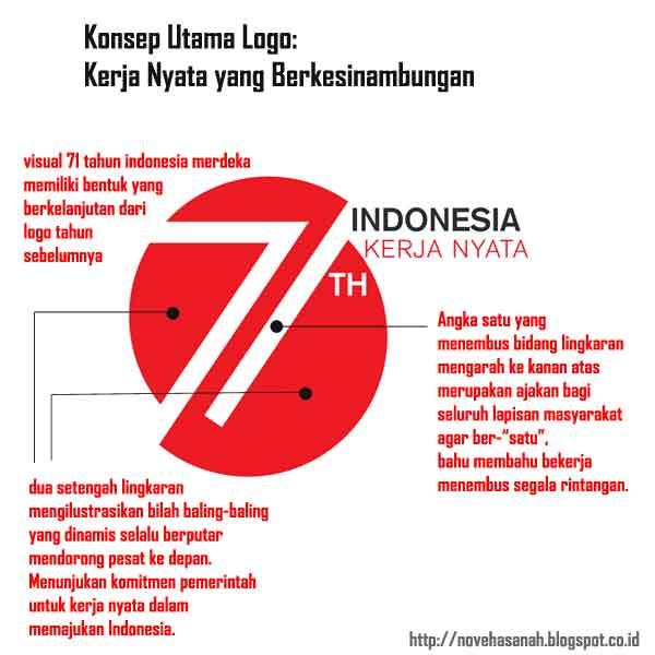 download dan makna logo HUT RI ke 71 tahun 2016 1