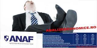"""Un raport al FMI ne arată cât de """"profesioniști"""" sunt inspectorii Fiscului"""