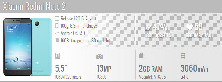 10 Cara Membedakan Xiaomi Redmi Note 2 Asli Dan Palsu KW
