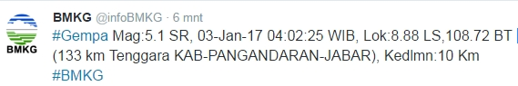 Gempa Bumi 5,1 SR Guncang Pangandaran Jabar pada 3 Januari 2017 Pukul 04.02 WIB