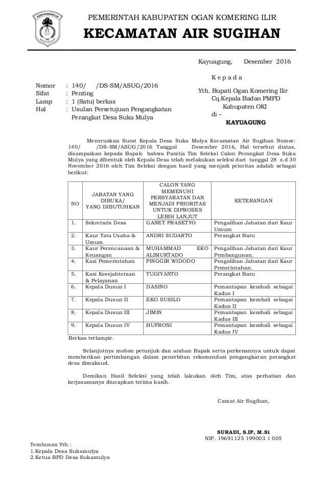 Contoh Surat Rekomendasi Camat Tentang Pengangkatan Perangkat Desa