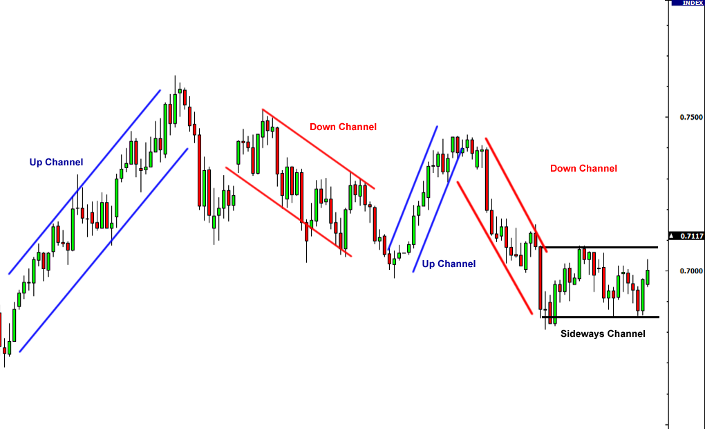 Certified Technical Analysis Course In Mumbai Binary Options