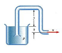 Aquarium Filter Siphon Dynamics