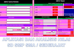 Download Gratis Aplikasi dan analisis Nilai SD SMP SMA