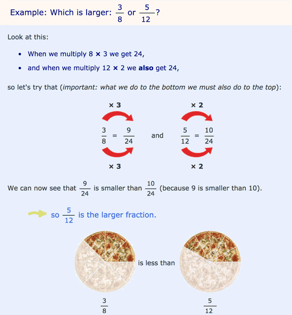 Find equivalent fractions to compare fractions