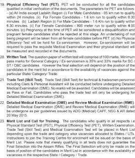 Written Test Exam Pattern - Assam Rifles