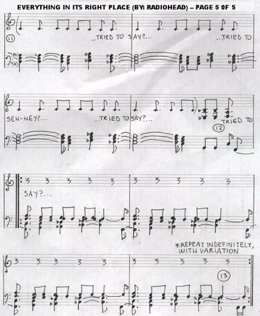 Partitura Piano Radiohead